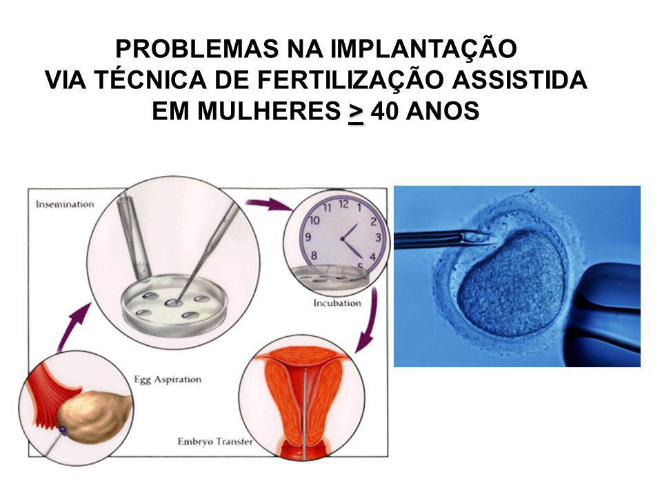 PROBLEMAS NA IMPLANTAÇÃO VIA TÉCNICA DE FERTILIZAÇÃO ASSISTIDA > EM MULHERES > 40 ANOS