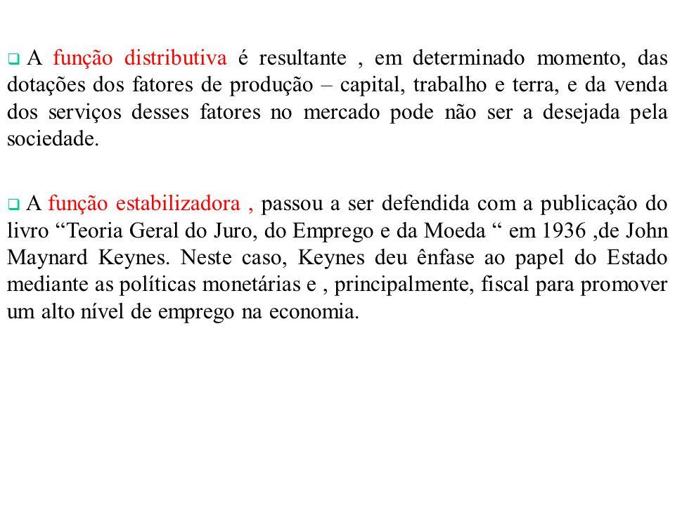 A função distributiva é resultante, em determinado momento, das dotações dos fatores de produção – capital, trabalho e terra, e da venda dos serviços