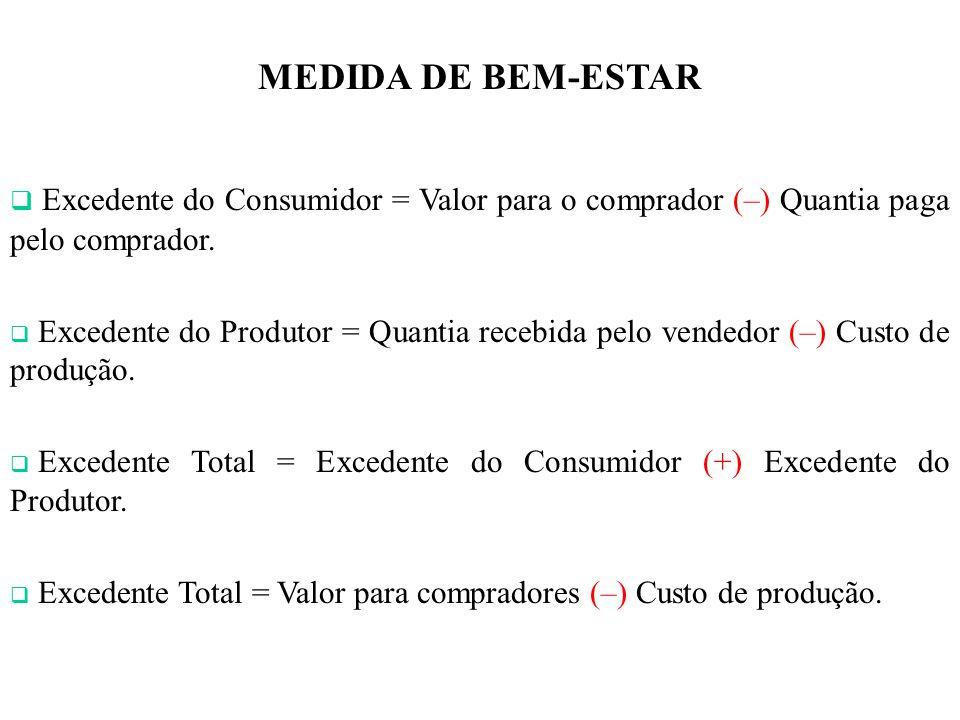 MEDIDA DE BEM-ESTAR Excedente do Consumidor = Valor para o comprador (–) Quantia paga pelo comprador. Excedente do Produtor = Quantia recebida pelo ve