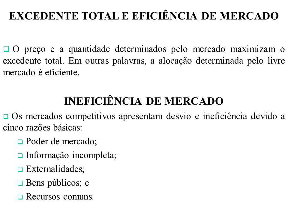 EXCEDENTE TOTAL E EFICIÊNCIA DE MERCADO O preço e a quantidade determinados pelo mercado maximizam o excedente total. Em outras palavras, a alocação d