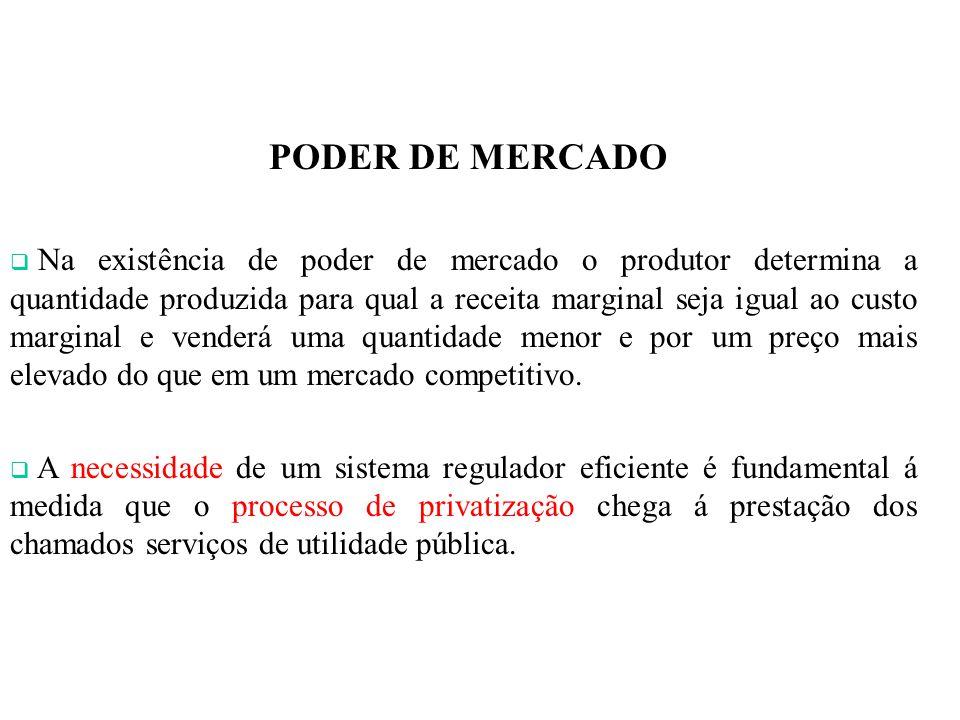 PODER DE MERCADO Na existência de poder de mercado o produtor determina a quantidade produzida para qual a receita marginal seja igual ao custo margin