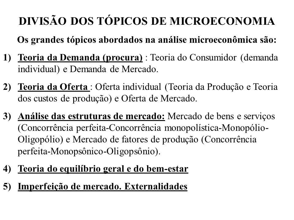 DIVISÃO DOS TÓPICOS DE MICROECONOMIA Os grandes tópicos abordados na análise microeconômica são: 1)Teoria da Demanda (procura) : Teoria do Consumidor (demanda individual) e Demanda de Mercado.