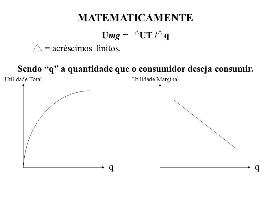 MATEMATICAMENTE Umg = UT / q Sendo q a quantidade que o consumidor deseja consumir. q Utilidade Marginal q = = acréscimos finitos. Utilidade Total