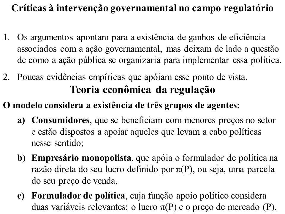 Críticas à intervenção governamental no campo regulatório 1.Os argumentos apontam para a existência de ganhos de eficiência associados com a ação gove