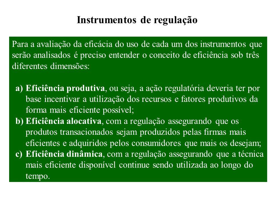 Instrumentos de regulação Para a avaliação da eficácia do uso de cada um dos instrumentos que serão analisados é preciso entender o conceito de eficiê