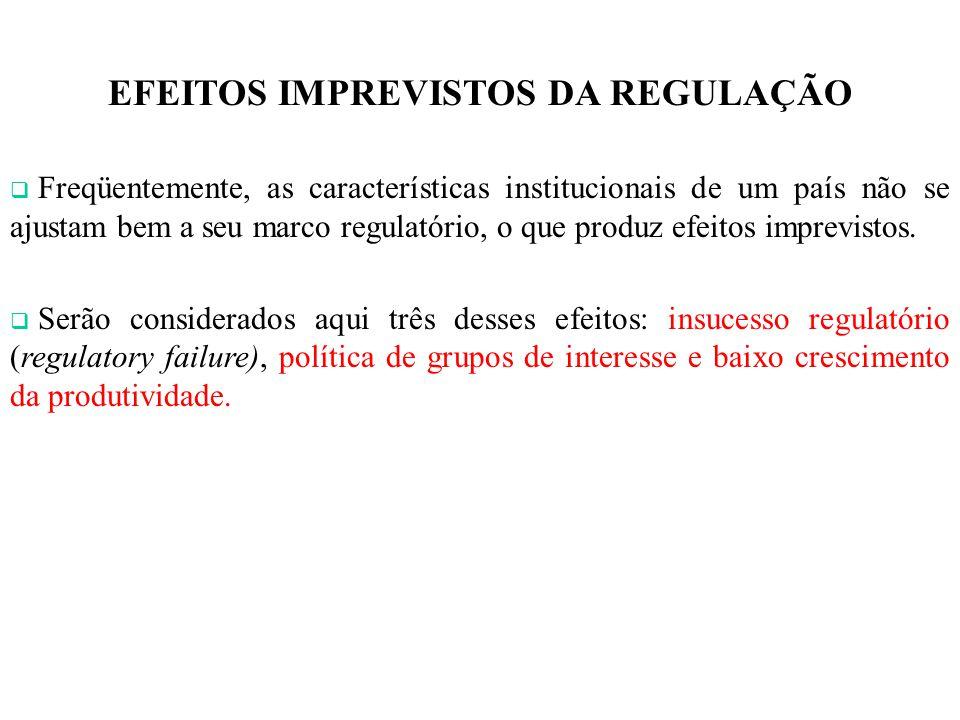 EFEITOS IMPREVISTOS DA REGULAÇÃO Freqüentemente, as características institucionais de um país não se ajustam bem a seu marco regulatório, o que produz