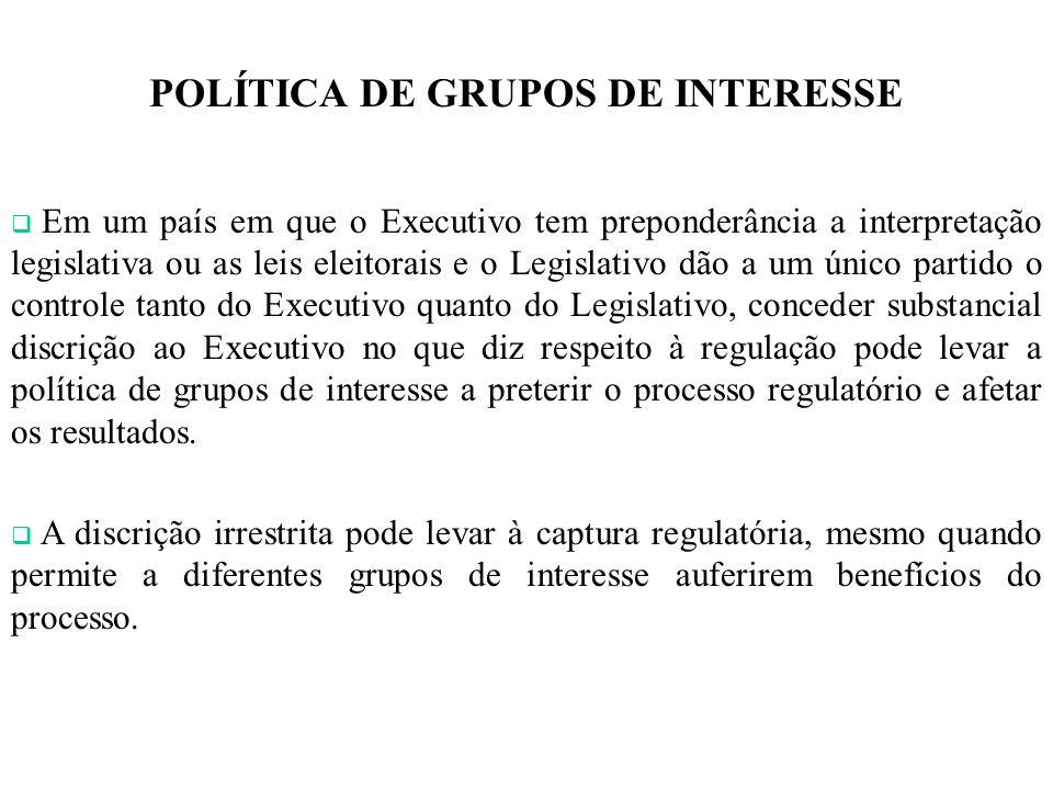 POLÍTICA DE GRUPOS DE INTERESSE Em um país em que o Executivo tem preponderância a interpretação legislativa ou as leis eleitorais e o Legislativo dão