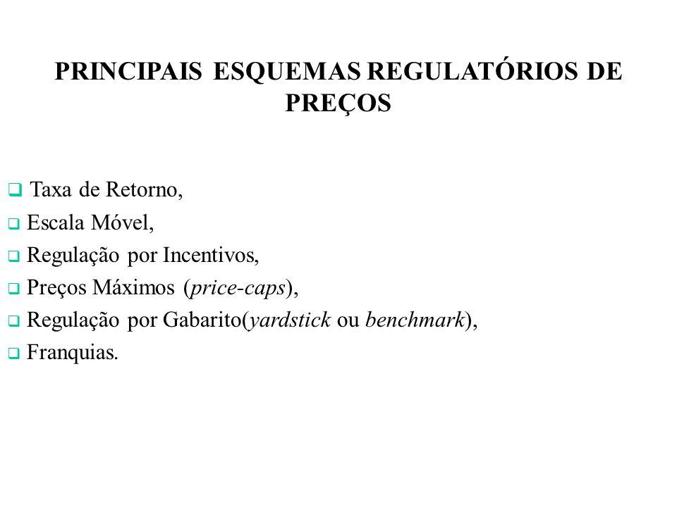 PRINCIPAIS ESQUEMAS REGULATÓRIOS DE PREÇOS Taxa de Retorno, Escala Móvel, Regulação por Incentivos, Preços Máximos (price-caps), Regulação por Gabarit