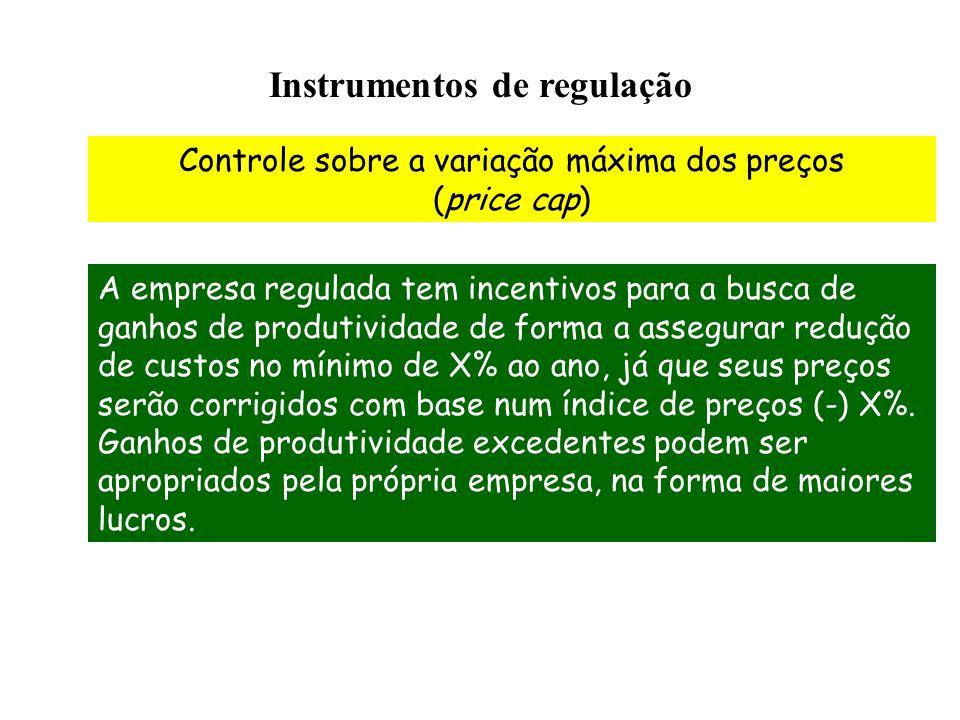 Instrumentos de regulação Controle sobre a variação máxima dos preços (price cap) A empresa regulada tem incentivos para a busca de ganhos de produtiv