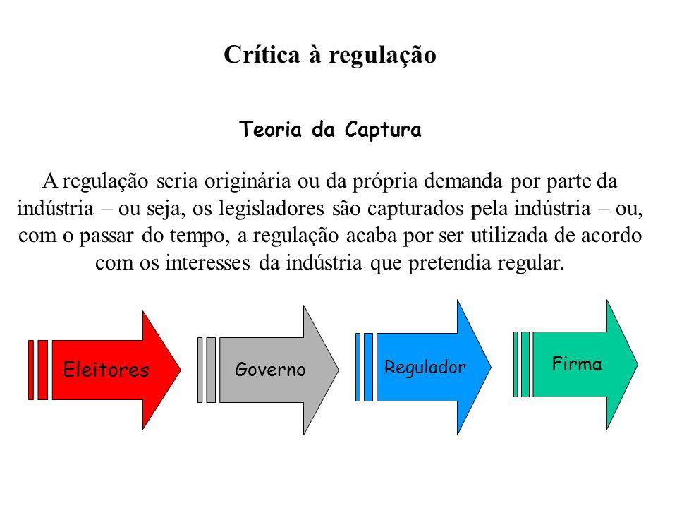 Crítica à regulação Teoria da Captura A regulação seria originária ou da própria demanda por parte da indústria – ou seja, os legisladores são captura