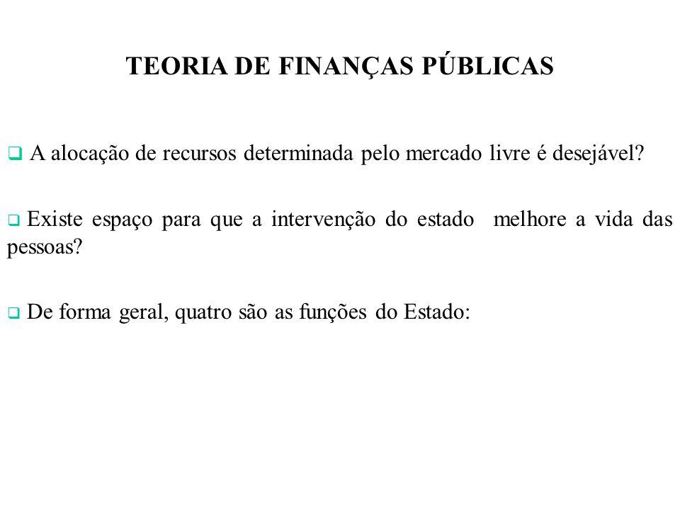 TEORIA DE FINANÇAS PÚBLICAS A alocação de recursos determinada pelo mercado livre é desejável.