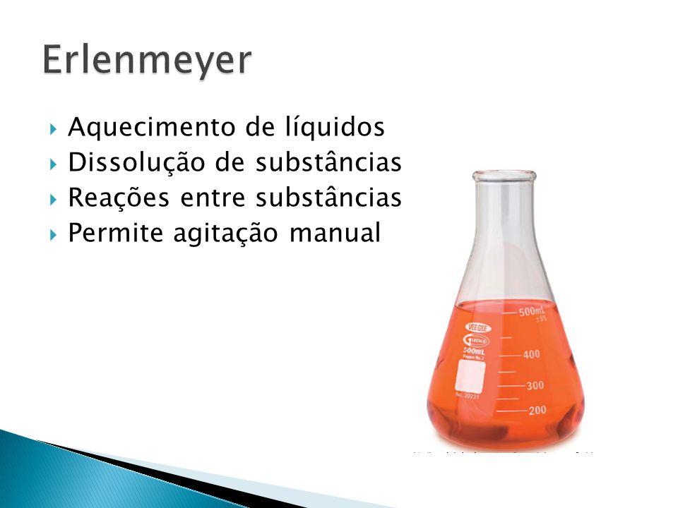 Aquecimento de líquidos Dissolução de substâncias Reações entre substâncias Permite agitação manual