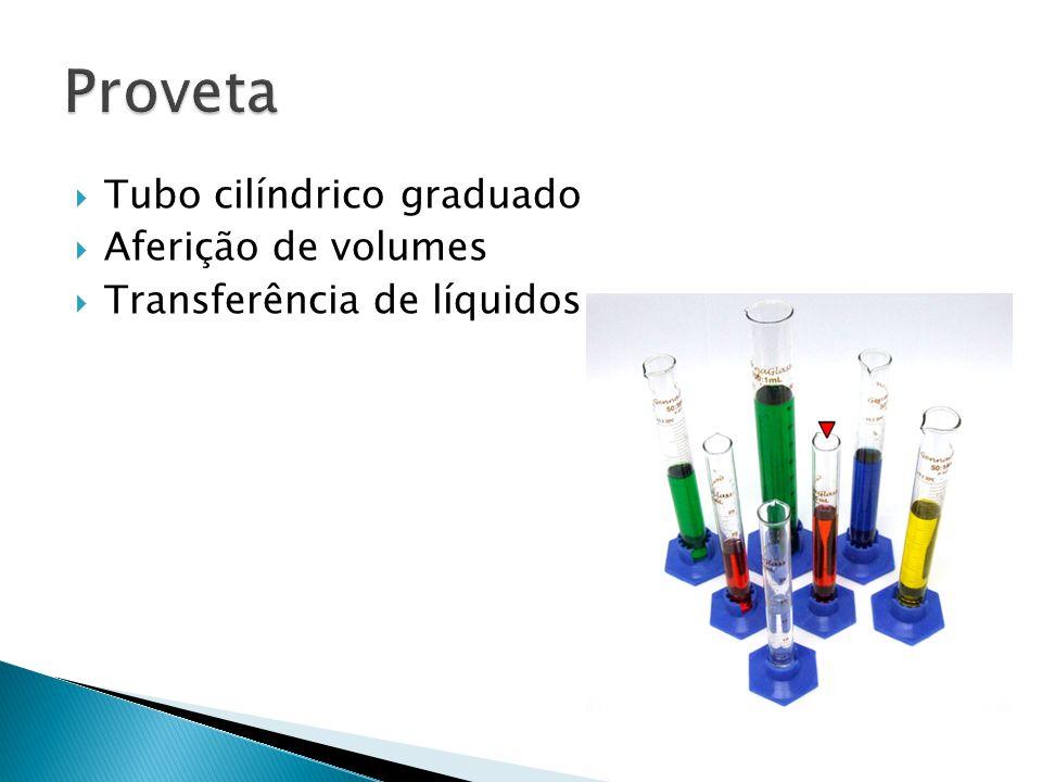 Tubo cilíndrico graduado Aferição de volumes Transferência de líquidos