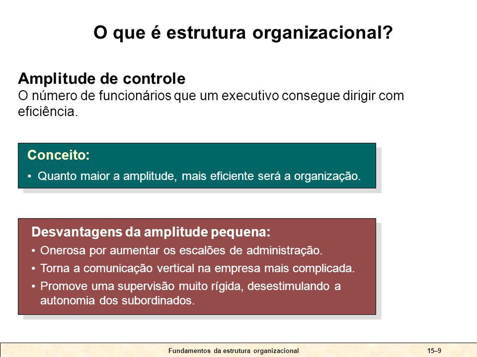 15–9 Desvantagens da amplitude pequena: Onerosa por aumentar os escalões de administração.