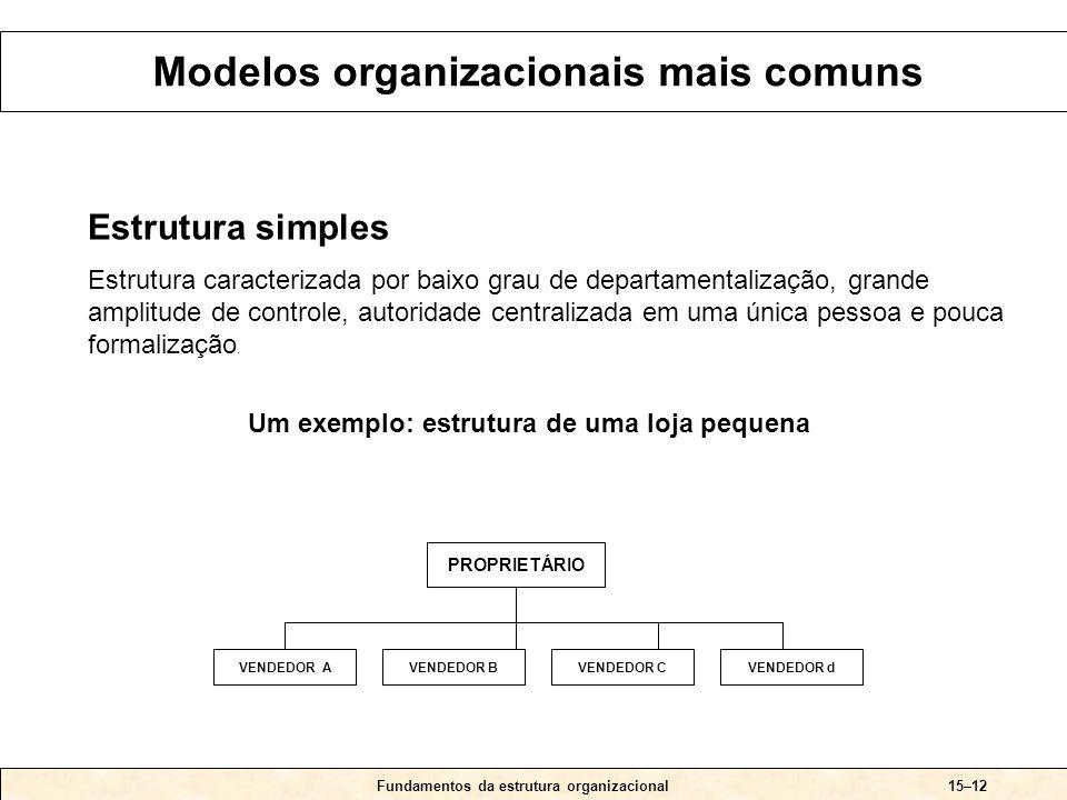Fundamentos da estrutura organizacional15–12 Estrutura simples Estrutura caracterizada por baixo grau de departamentalização, grande amplitude de controle, autoridade centralizada em uma única pessoa e pouca formalização.