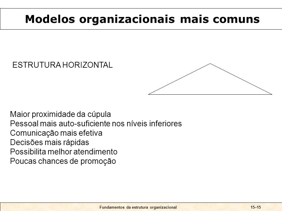 Fundamentos da estrutura organizacional15–15 Maior proximidade da cúpula Pessoal mais auto-suficiente nos níveis inferiores Comunicação mais efetiva Decisões mais rápidas Possibilita melhor atendimento Poucas chances de promoção ESTRUTURA HORIZONTAL Modelos organizacionais mais comuns