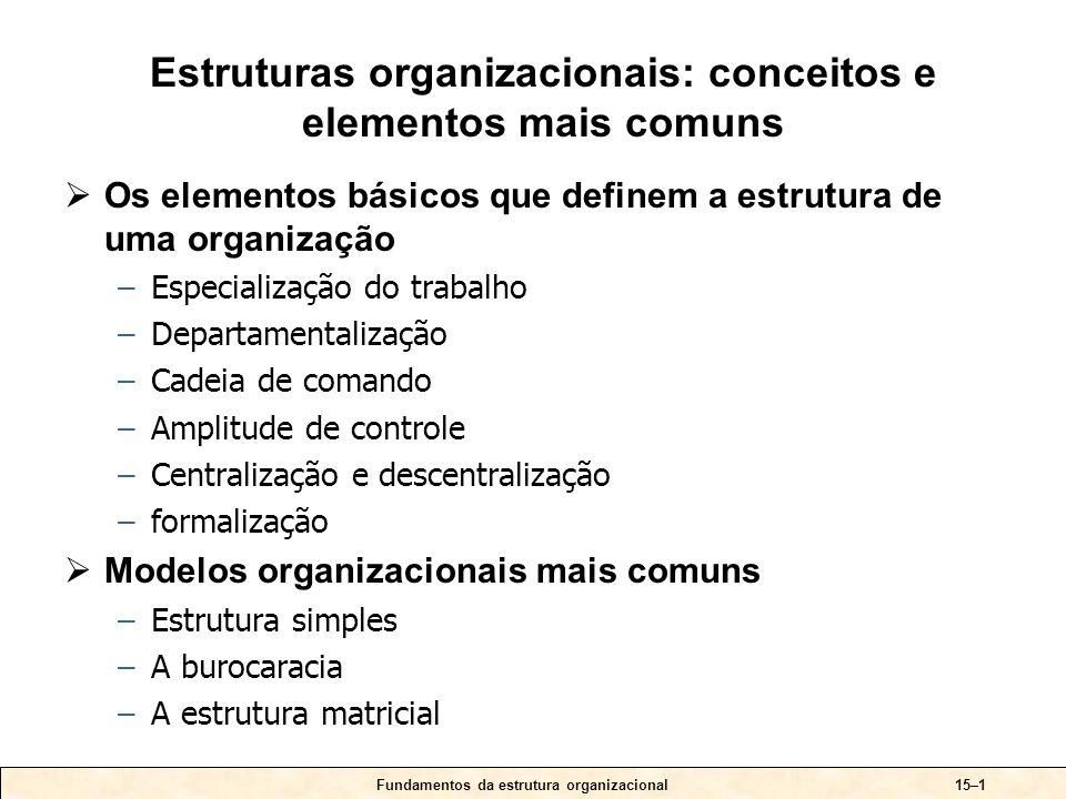 Os elementos básicos que definem a estrutura de uma organização –Especialização do trabalho –Departamentalização –Cadeia de comando –Amplitude de controle –Centralização e descentralização –formalização Modelos organizacionais mais comuns –Estrutura simples –A burocaracia –A estrutura matricial 15–1 Estruturas organizacionais: conceitos e elementos mais comuns Fundamentos da estrutura organizacional