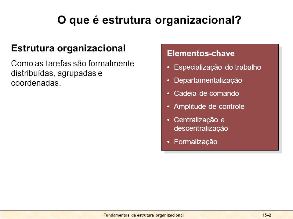 Fundamentos da estrutura organizacional15–3 Especialização do trabalho: Uso mais eficaz das habilidades dos funcionários.