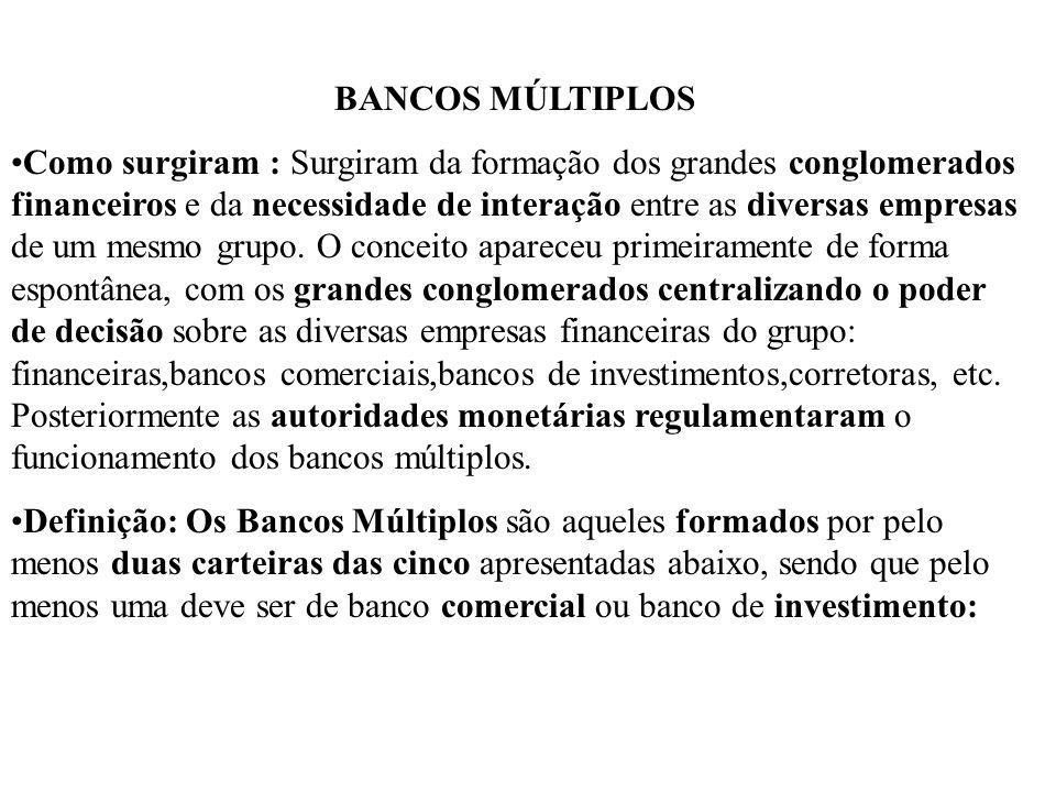 BANCOS MÚLTIPLOS Como surgiram : Surgiram da formação dos grandes conglomerados financeiros e da necessidade de interação entre as diversas empresas de um mesmo grupo.