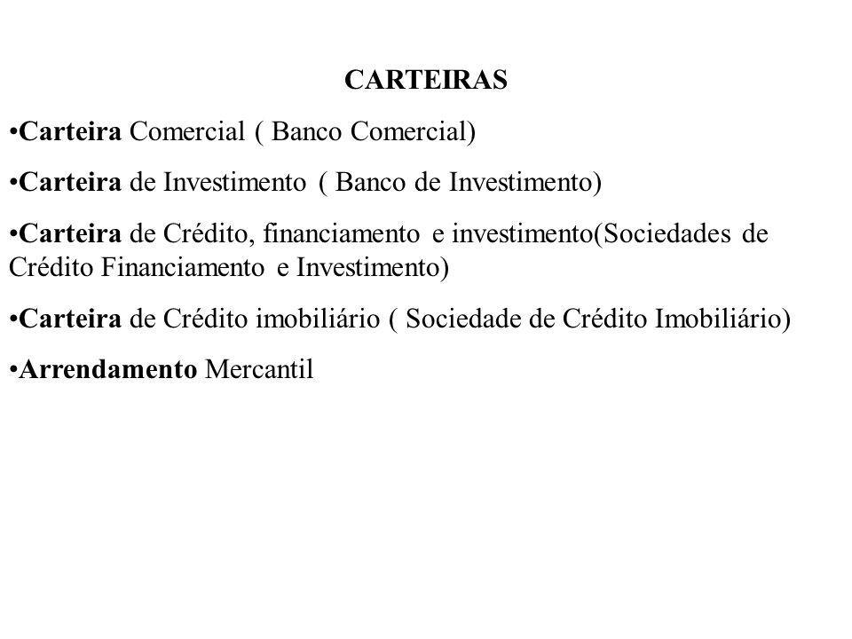 CARTEIRAS Carteira Comercial ( Banco Comercial) Carteira de Investimento ( Banco de Investimento) Carteira de Crédito, financiamento e investimento(Sociedades de Crédito Financiamento e Investimento) Carteira de Crédito imobiliário ( Sociedade de Crédito Imobiliário) Arrendamento Mercantil