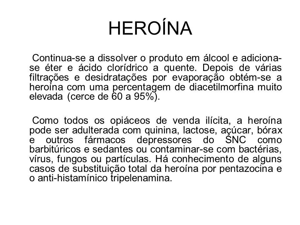 HEROÍNA Continua-se a dissolver o produto em álcool e adiciona- se éter e ácido clorídrico a quente.