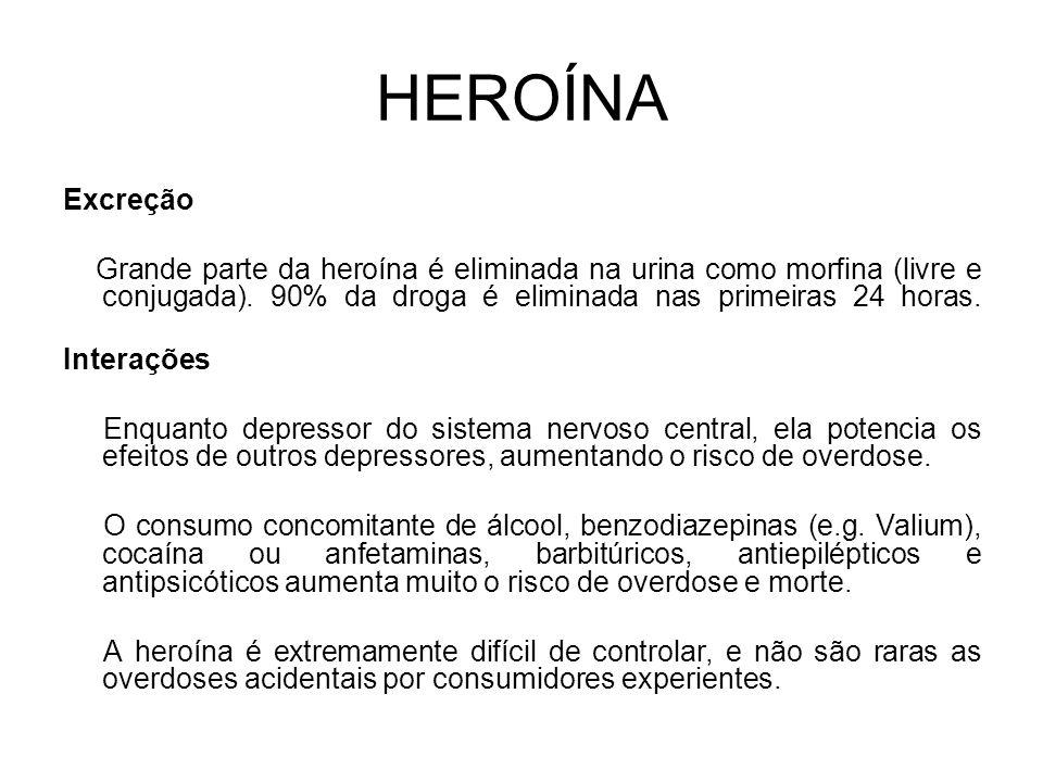 HEROÍNA Excreção Grande parte da heroína é eliminada na urina como morfina (livre e conjugada).
