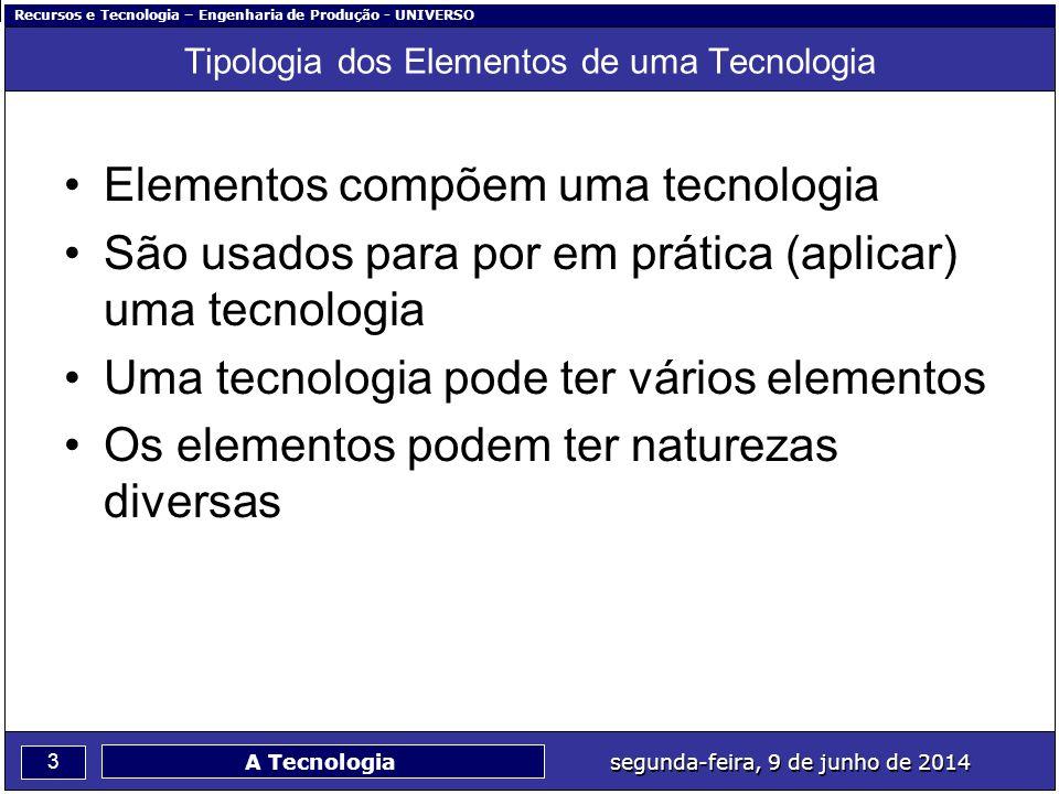 Recursos e Tecnologia – Engenharia de Produção - UNIVERSO 3 segunda-feira, 9 de junho de 2014 A Tecnologia Tipologia dos Elementos de uma Tecnologia E