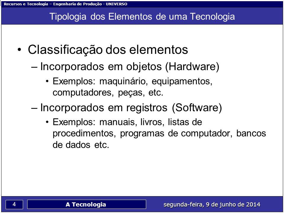 Recursos e Tecnologia – Engenharia de Produção - UNIVERSO 4 segunda-feira, 9 de junho de 2014 A Tecnologia Tipologia dos Elementos de uma Tecnologia C