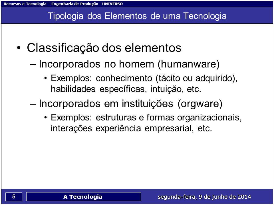Recursos e Tecnologia – Engenharia de Produção - UNIVERSO 5 segunda-feira, 9 de junho de 2014 A Tecnologia Tipologia dos Elementos de uma Tecnologia C
