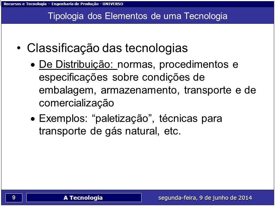 Recursos e Tecnologia – Engenharia de Produção - UNIVERSO 9 segunda-feira, 9 de junho de 2014 A Tecnologia Tipologia dos Elementos de uma Tecnologia C