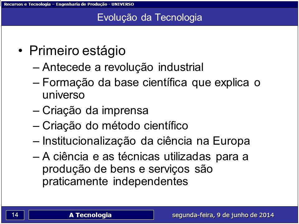 Recursos e Tecnologia – Engenharia de Produção - UNIVERSO 14 segunda-feira, 9 de junho de 2014 A Tecnologia Evolução da Tecnologia Primeiro estágio –A