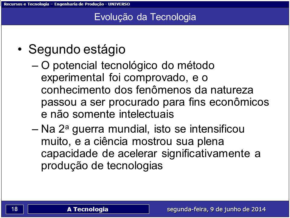 Recursos e Tecnologia – Engenharia de Produção - UNIVERSO 18 segunda-feira, 9 de junho de 2014 A Tecnologia Evolução da Tecnologia Segundo estágio –O