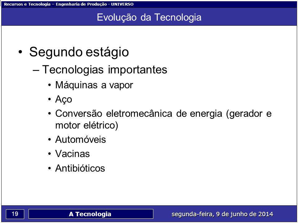 Recursos e Tecnologia – Engenharia de Produção - UNIVERSO 19 segunda-feira, 9 de junho de 2014 A Tecnologia Evolução da Tecnologia Segundo estágio –Te