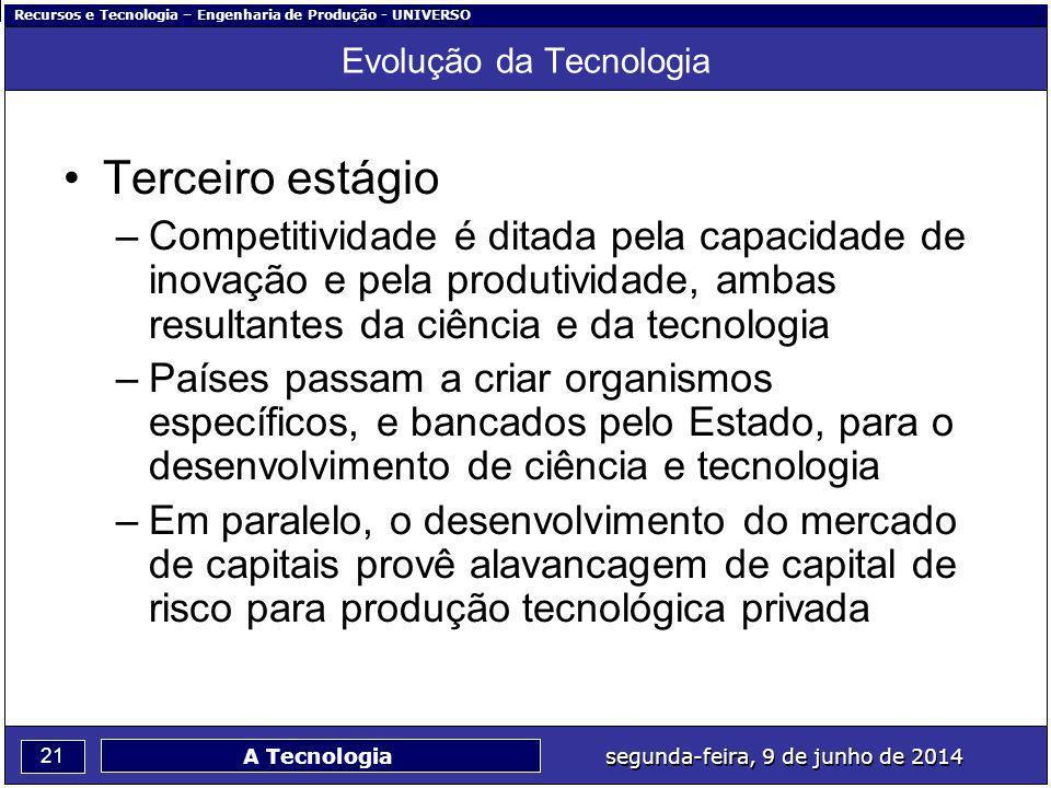 Recursos e Tecnologia – Engenharia de Produção - UNIVERSO 21 segunda-feira, 9 de junho de 2014 A Tecnologia Evolução da Tecnologia Terceiro estágio –C