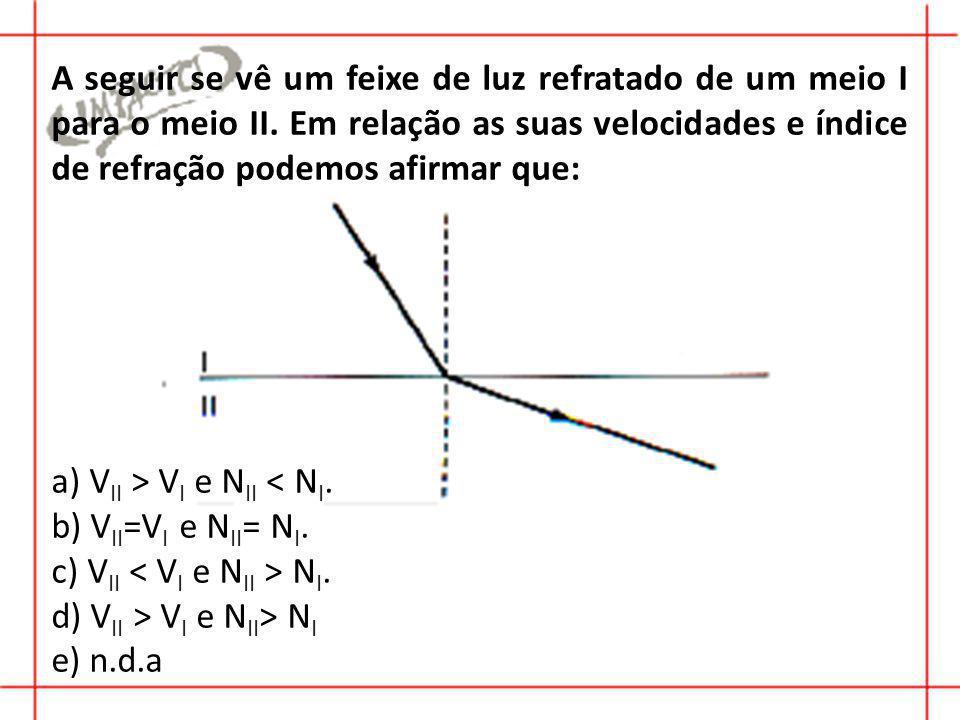 A seguir se vê um feixe de luz refratado de um meio I para o meio II. Em relação as suas velocidades e índice de refração podemos afirmar que: a) V II