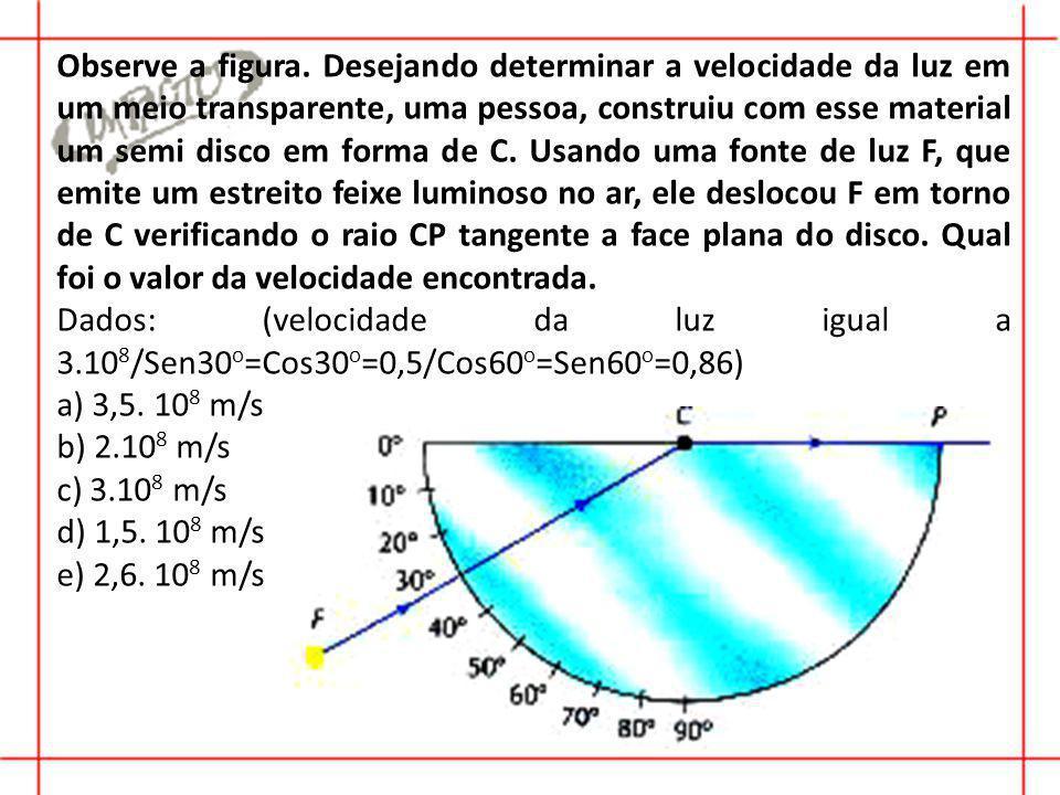 Observe a figura. Desejando determinar a velocidade da luz em um meio transparente, uma pessoa, construiu com esse material um semi disco em forma de