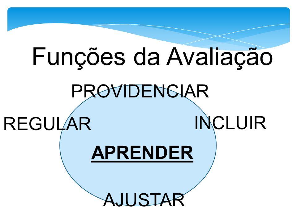 AJUSTAR Funções da Avaliação PROVIDENCIAR REGULAR INCLUIR APRENDER