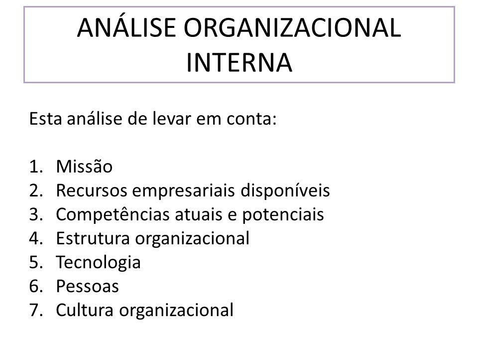 Esta análise de levar em conta: 1.Missão 2.Recursos empresariais disponíveis 3.Competências atuais e potenciais 4.Estrutura organizacional 5.Tecnologi