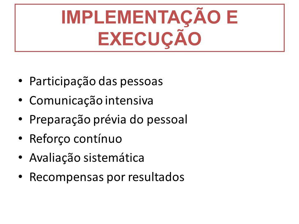 Participação das pessoas Comunicação intensiva Preparação prévia do pessoal Reforço contínuo Avaliação sistemática Recompensas por resultados IMPLEMEN