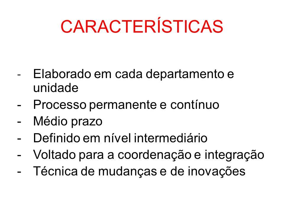 - Elaborado em cada departamento e unidade -Processo permanente e contínuo -Médio prazo -Definido em nível intermediário -Voltado para a coordenação e