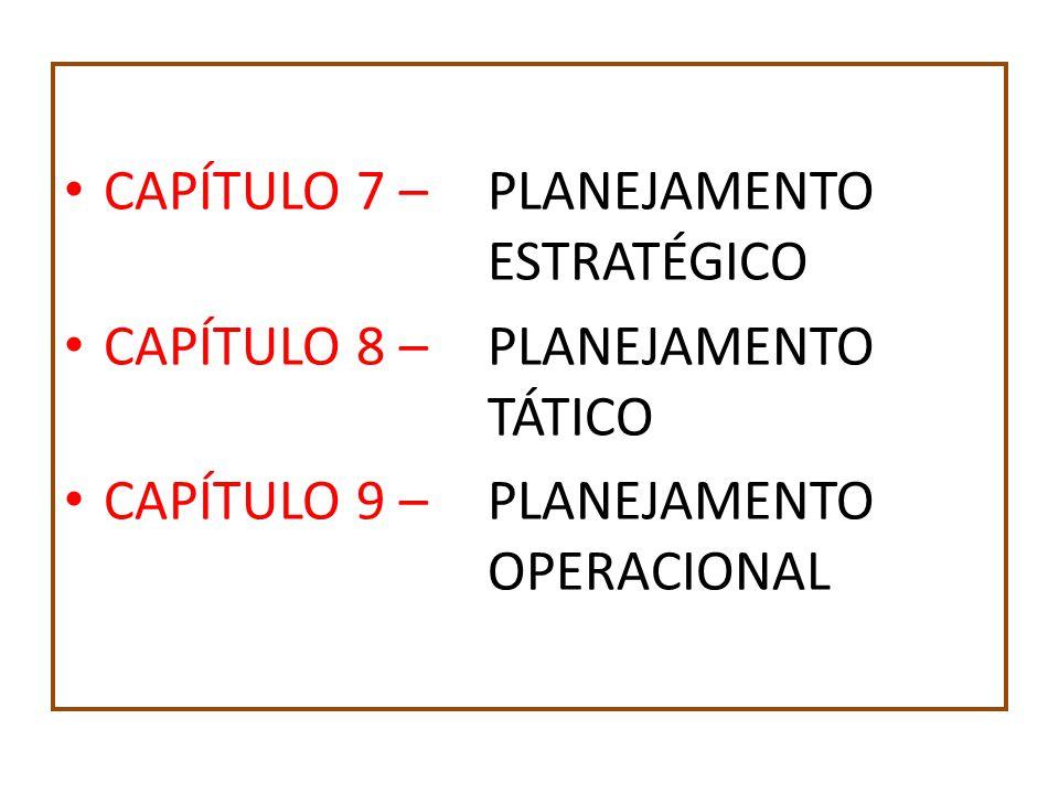 TIPOS DE PLANOS OPERACIONAIS PROCEDIMENTOS - relacionados com o método procedimentos operacionais padronizados ORÇAMENTO – dinheiro PROGRAMAS OU PROGRAMAÇÕES – tempo REGULAMENTOS - comportamentos