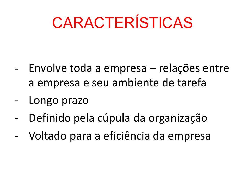 - Envolve toda a empresa – relações entre a empresa e seu ambiente de tarefa -Longo prazo -Definido pela cúpula da organização -Voltado para a eficiên