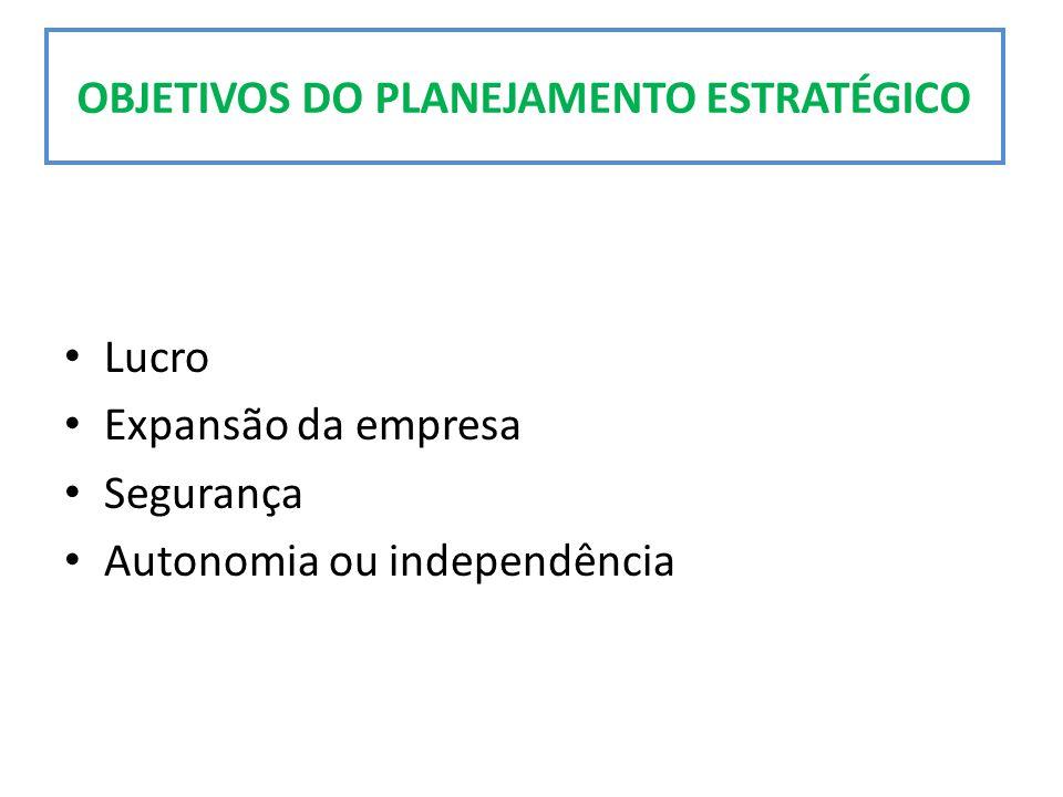 OBJETIVOS DO PLANEJAMENTO ESTRATÉGICO Lucro Expansão da empresa Segurança Autonomia ou independência