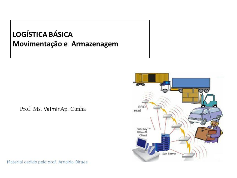 LOGÍSTICA BÁSICA Movimentação e Armazenagem Material cedido pelo prof. Arnaldo Biraes Prof. Ms. Valmir Ap. Cunha