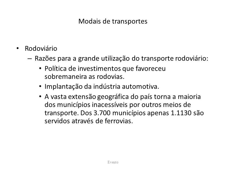 Modais de transportes Rodoviário – Razões para a grande utilização do transporte rodoviário: Política de investimentos que favoreceu sobremaneira as rodovias.