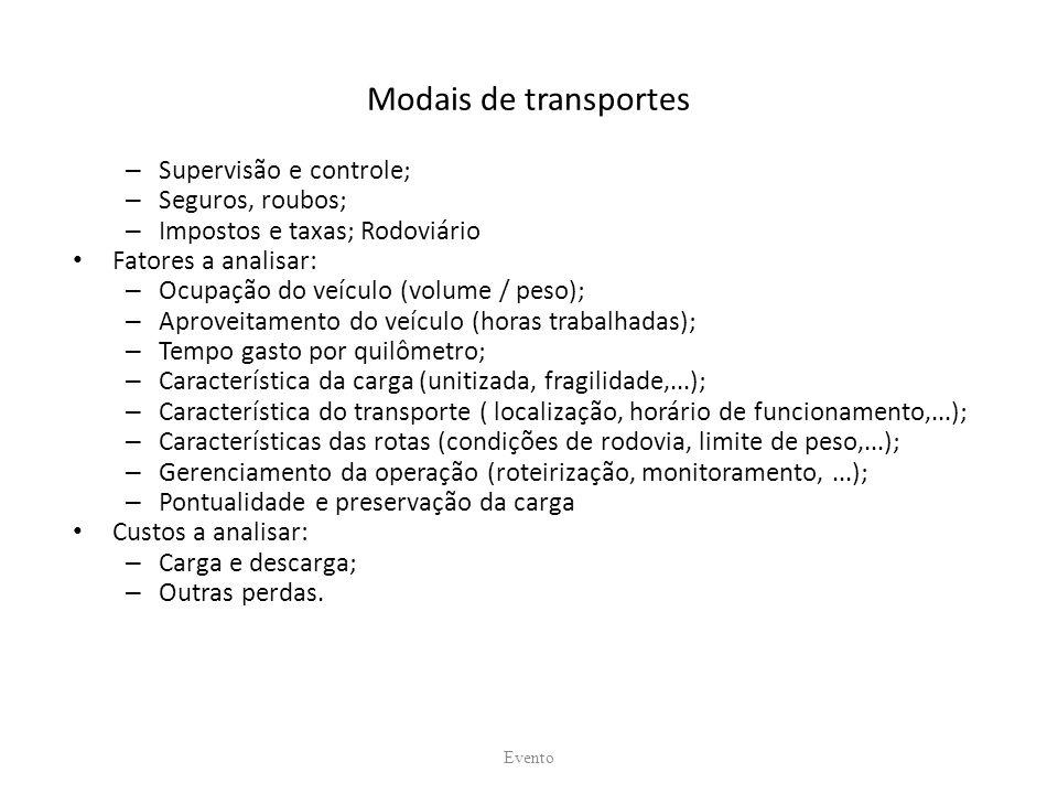 Modais de transportes – Supervisão e controle; – Seguros, roubos; – Impostos e taxas; Rodoviário Fatores a analisar: – Ocupação do veículo (volume / peso); – Aproveitamento do veículo (horas trabalhadas); – Tempo gasto por quilômetro; – Característica da carga (unitizada, fragilidade,...); – Característica do transporte ( localização, horário de funcionamento,...); – Características das rotas (condições de rodovia, limite de peso,...); – Gerenciamento da operação (roteirização, monitoramento,...); – Pontualidade e preservação da carga Custos a analisar: – Carga e descarga; – Outras perdas.