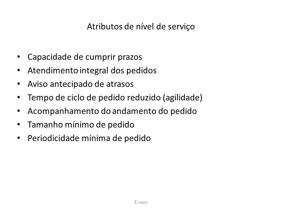 Atributos de nível de serviço Capacidade de cumprir prazos Atendimento integral dos pedidos Aviso antecipado de atrasos Tempo de ciclo de pedido reduz