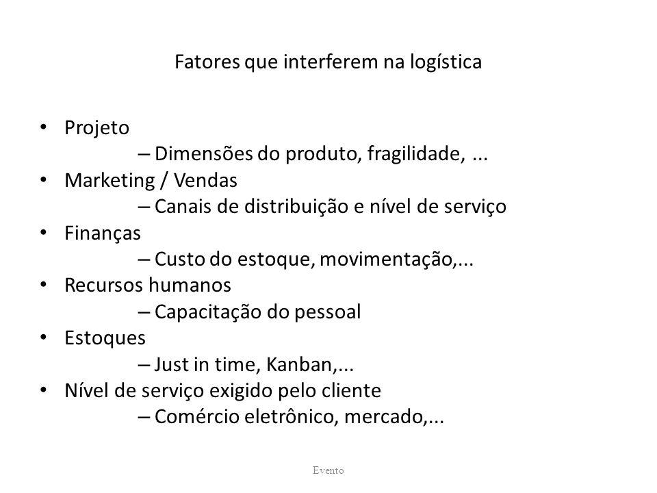 Fatores que interferem na logística Projeto – Dimensões do produto, fragilidade,... Marketing / Vendas – Canais de distribuição e nível de serviço Fin