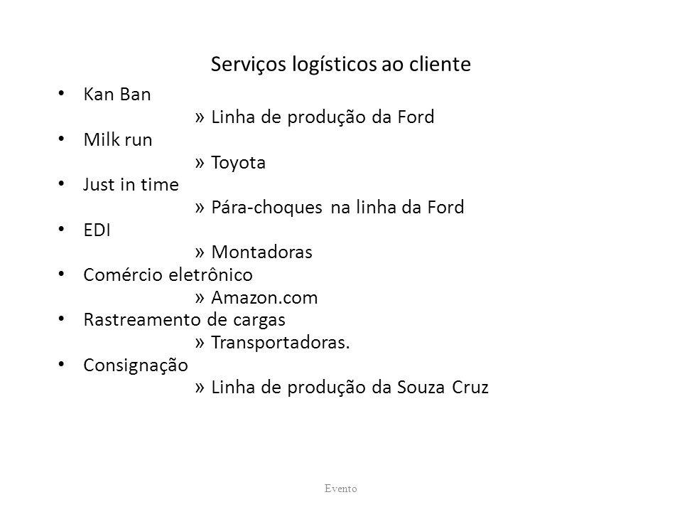 Serviços logísticos ao cliente Kan Ban » Linha de produção da Ford Milk run » Toyota Just in time » Pára-choques na linha da Ford EDI » Montadoras Comércio eletrônico » Amazon.com Rastreamento de cargas » Transportadoras.