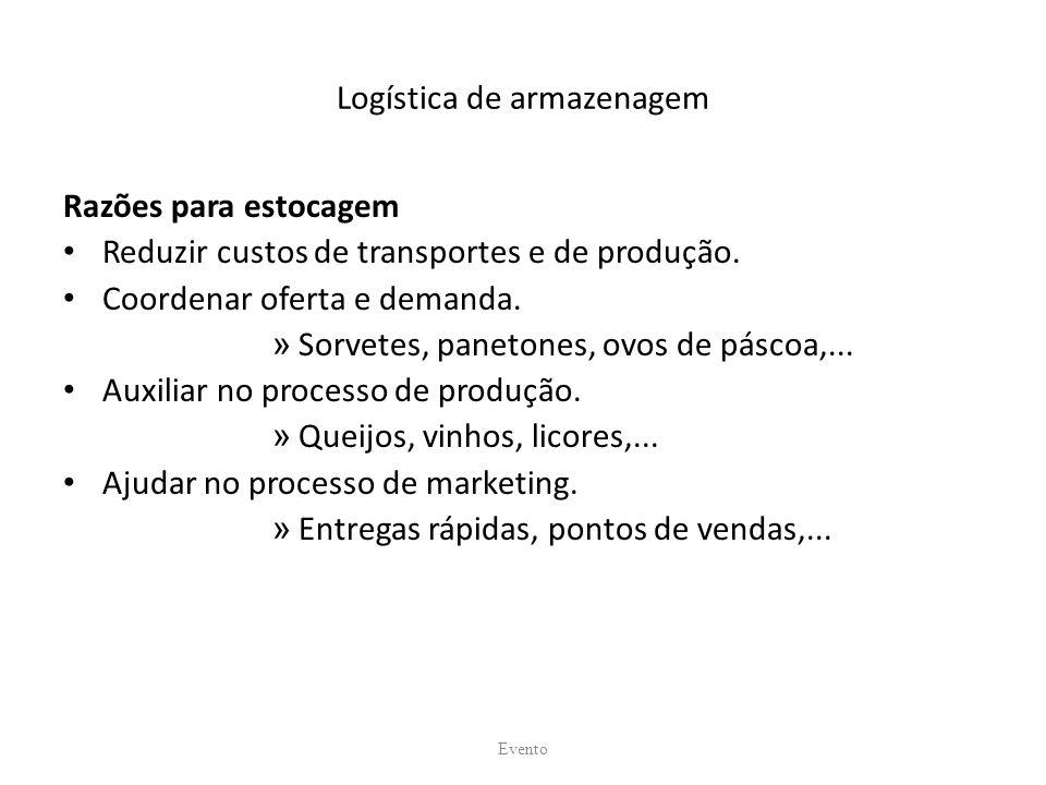 Logística de armazenagem Razões para estocagem Reduzir custos de transportes e de produção. Coordenar oferta e demanda. » Sorvetes, panetones, ovos de
